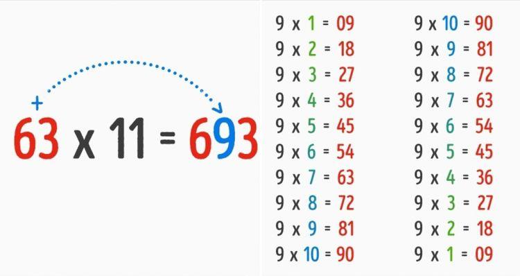 Mulai sekarang, kamu nggak boleh benci matematika lagi.
