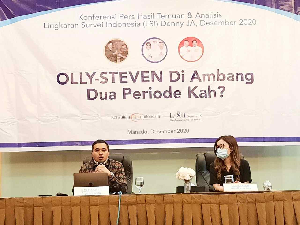 Survei LSI Pemilih Perempuan Lebih Memilih Olly-Steven