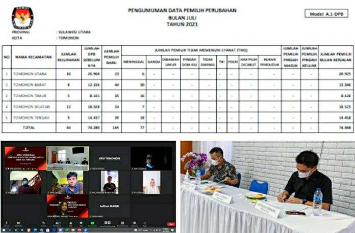 Pemuktahiran Data Pemilih Tomohon 74.368